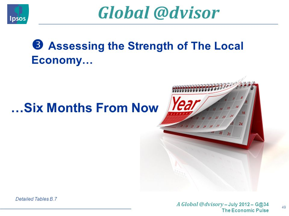 49 A Global @dvisory – July 2012 – G@34 The Economic Pulse  Assessing the Strength of The Local Economy… Detailed Tables B.7 …Six Months From Now Global @dvisor