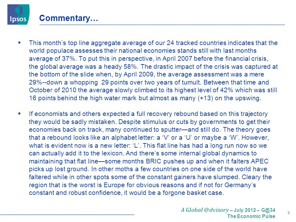 5 A Global @dvisory – July 2012 – G@34 The Economic Pulse Commentary…  This month's top line aggregate average of our 24 tracked countries indicates that the world populace assesses their national economies stands still with last months average of 37%.