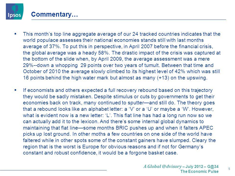 16 A Global @dvisory – July 2012 – G@34 The Economic Pulse 2.