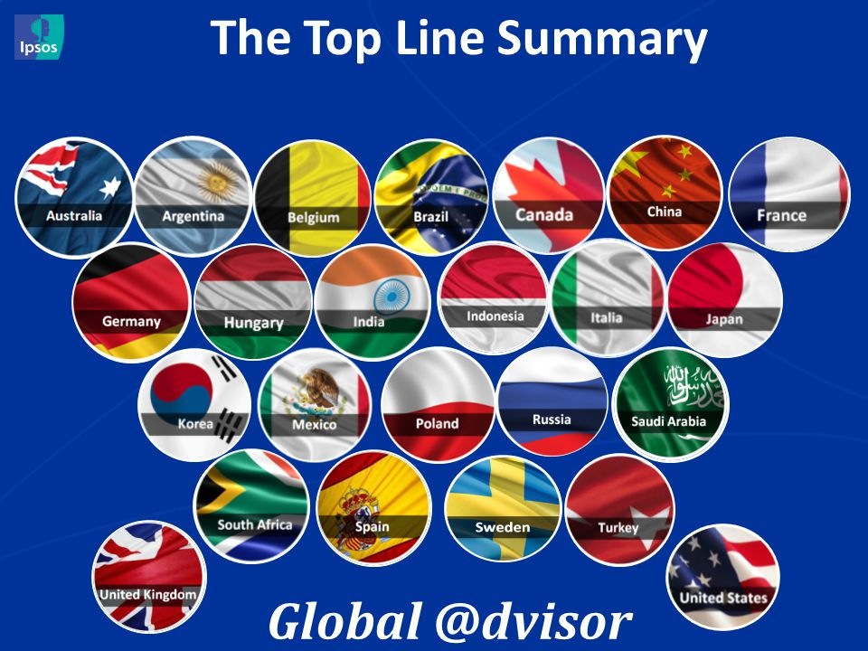 9 A Global @dvisory – July 2012 – G@34 The Economic Pulse The Top Line Summary Global @dvisor