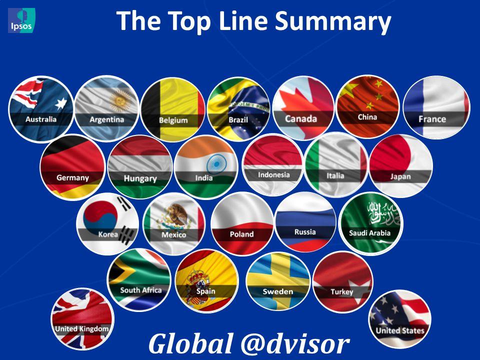 20 A Global @dvisory – July 2012 – G@34 The Economic Pulse The Detailed Findings Global @dvisor