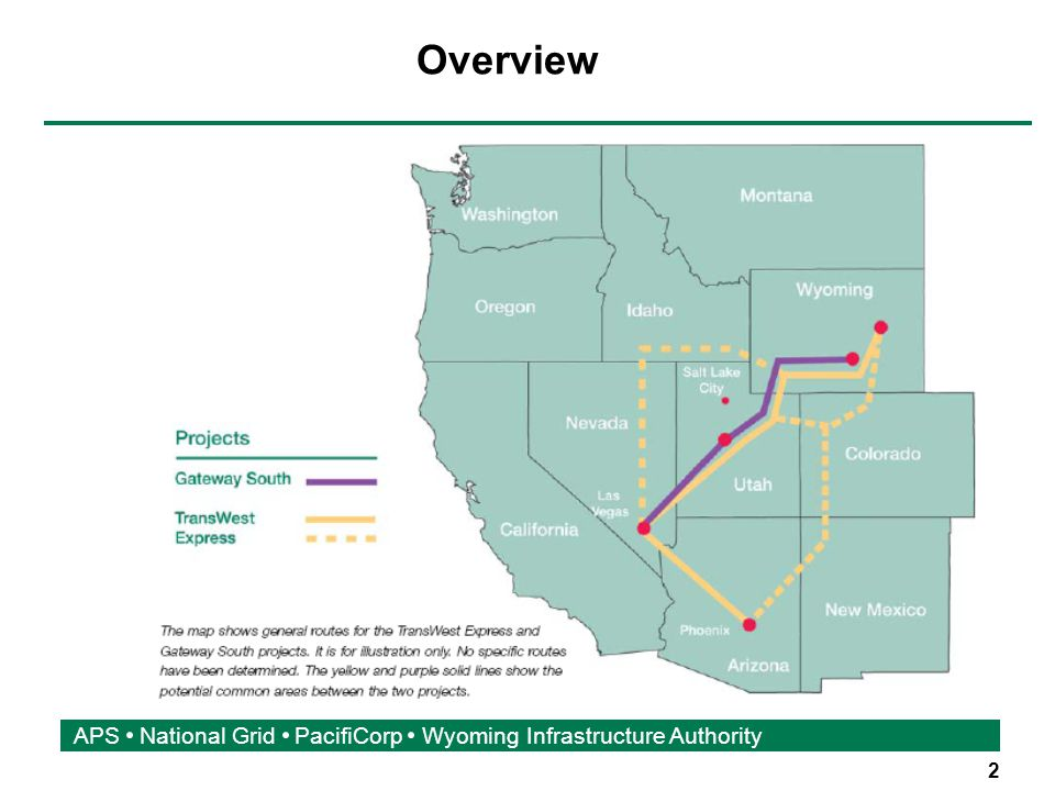 13 APS National Grid PacifiCorp Wyoming Infrastructure Authority TransWest Express and Gateway South Complementary Projects  Palo Verde - Devers #2 - 500kV line  EOR 9300 Project  Palo Verde - North Gila #2 - 500kV line  Gateway West – 2-500kV line  Mona – Terminal – 2-500kV line  Populus – Terminal – 2-345kV line  Path 27 (IPP HVDC Intertie) Upgrade