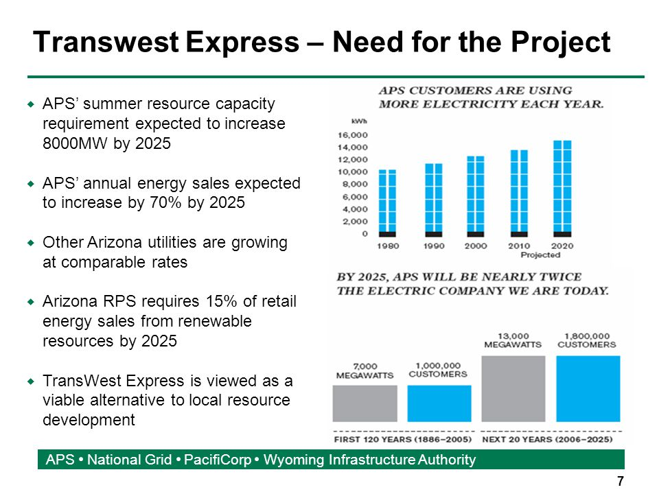 7 APS National Grid PacifiCorp Wyoming Infrastructure Authority  APS' summer resource capacity requirement expected to increase 8000MW by 2025  APS' annual energy sales expected to increase by 70% by 2025  Other Arizona utilities are growing at comparable rates  Arizona RPS requires 15% of retail energy sales from renewable resources by 2025  TransWest Express is viewed as a viable alternative to local resource development Transwest Express – Need for the Project