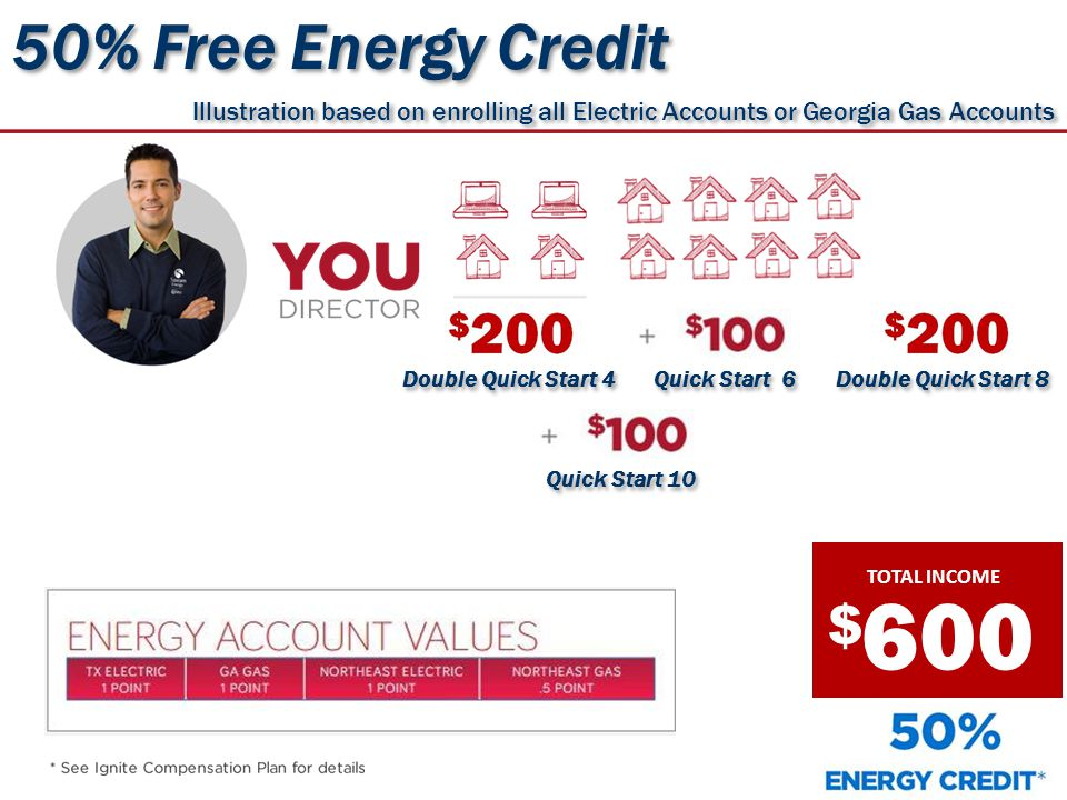 $ TOTAL INCOME 600 50% Free Energy Credit Illustration based on enrolling all Electric Accounts or Georgia Gas Accounts Quick Start 10 Double Quick Start 8 Quick Start 6 Double Quick Start 4