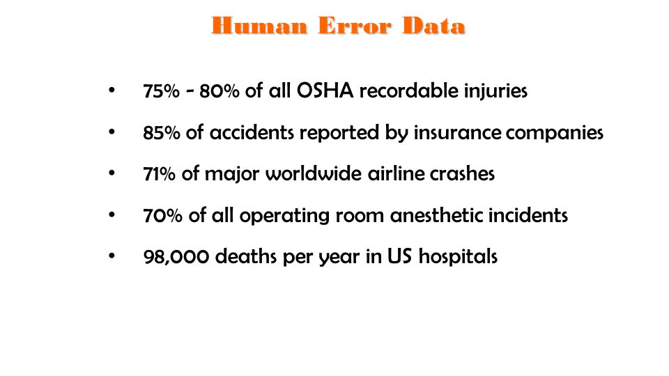 75% - 80% of all OSHA recordable injuries 85% of accidents reported by insurance companies 71% of major worldwide airline crashes 70% of all operating