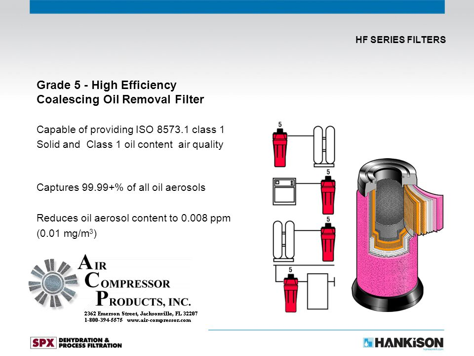 Grade 5 - High Efficiency Coalescing Oil Removal Filter Capable of providing ISO 8573.1 class 1 Solid and Class 1 oil content air quality Captures 99.