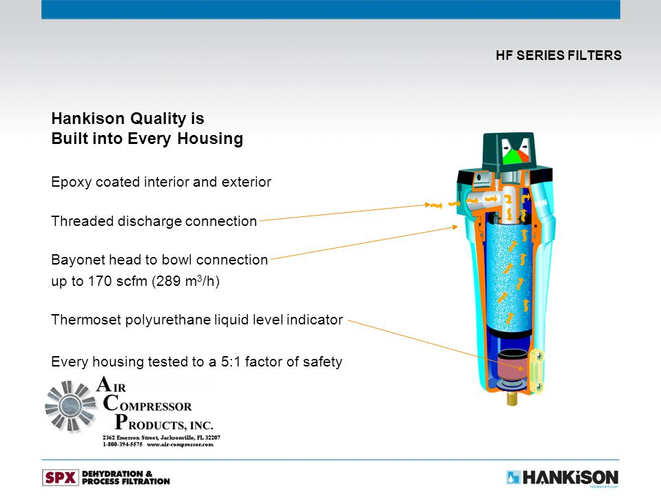 Hankison Quality is Built into Every Housing Epoxy coated interior and exterior Threaded discharge connection Bayonet head to bowl connection up to 170 scfm (289 m 3 /h) Thermoset polyurethane liquid level indicator Every housing tested to a 5:1 factor of safety HF SERIES FILTERS