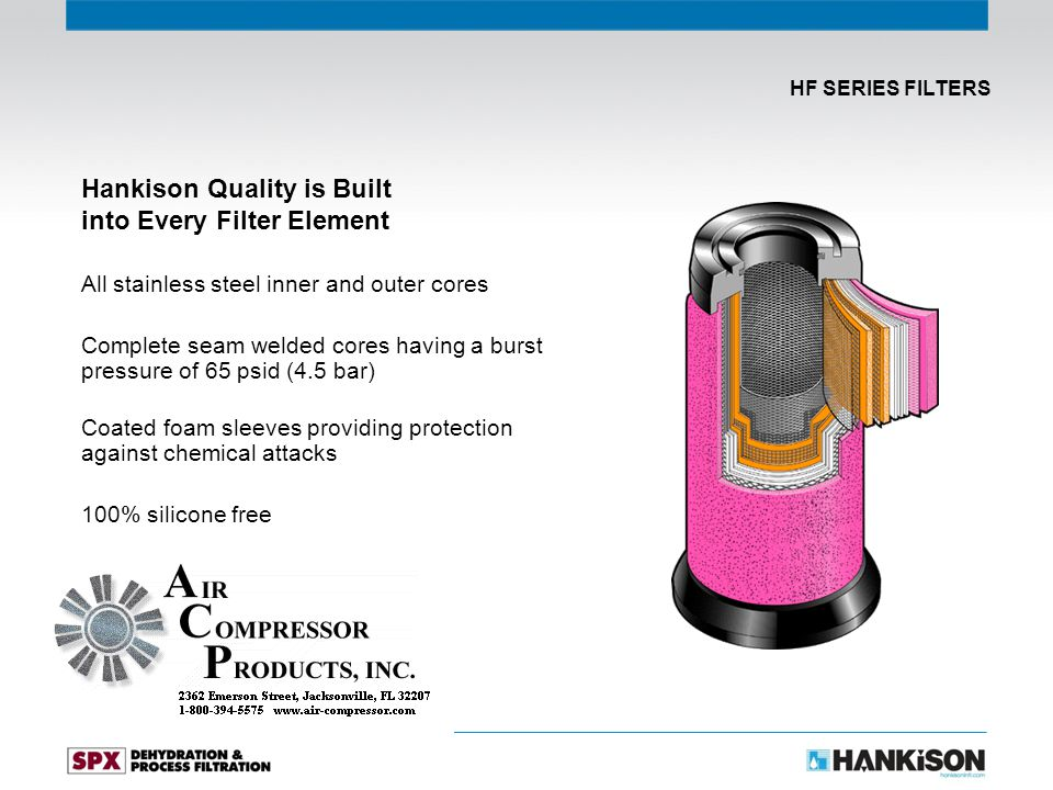 Hankison Quality is Built into Every Filter Element All stainless steel inner and outer cores Complete seam welded cores having a burst pressure of 65