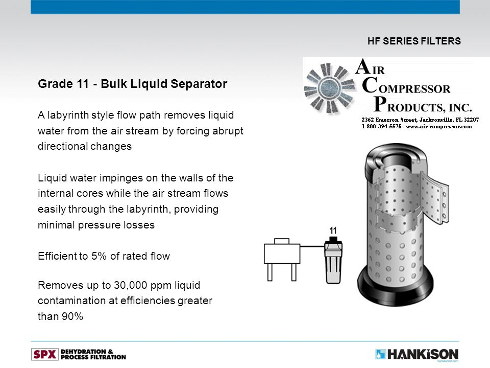 Grade 11 - Bulk Liquid Separator A labyrinth style flow path removes liquid water from the air stream by forcing abrupt directional changes Liquid water impinges on the walls of the internal cores while the air stream flows easily through the labyrinth, providing minimal pressure losses Efficient to 5% of rated flow Removes up to 30,000 ppm liquid contamination at efficiencies greater than 90% HF SERIES FILTERS