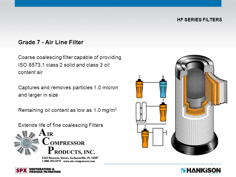 Grade 7 - Air Line Filter Coarse coalescing filter capable of providing ISO 8573.1 class 2 solid and class 3 oil content air Captures and removes part
