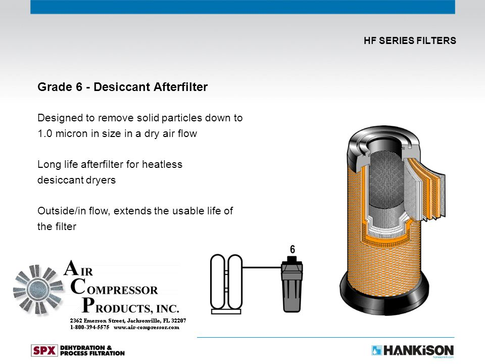 Grade 5 - High Efficiency Coalescing Oil Removal Filter Capable of providing ISO 8573.1 class 1 Solid and Class 1 oil content air quality Captures 99.99+% of all oil aerosols Reduces oil aerosol content to 0.008 ppm (0.01 mg/m 3 ) HF SERIES FILTERS