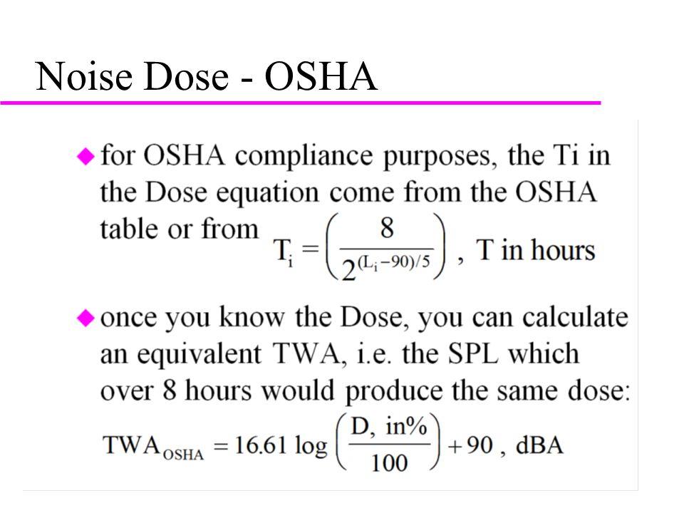 Noise Dose - OSHA