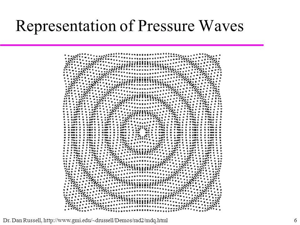 6 Representation of Pressure Waves Dr. Dan Russell, http://www.gmi.edu/~drussell/Demos/rad2/mdq.html