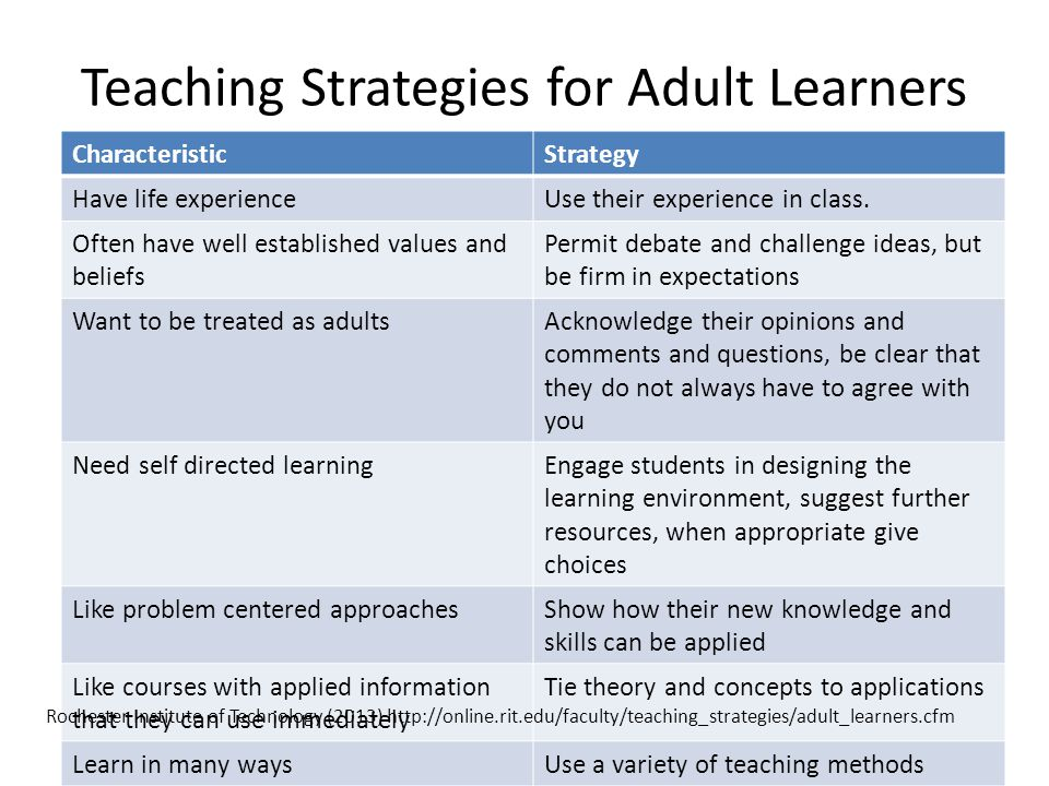 Teaching Strategies for Adult Learners CharacteristicStrategy Have life experienceUse their experience in class.
