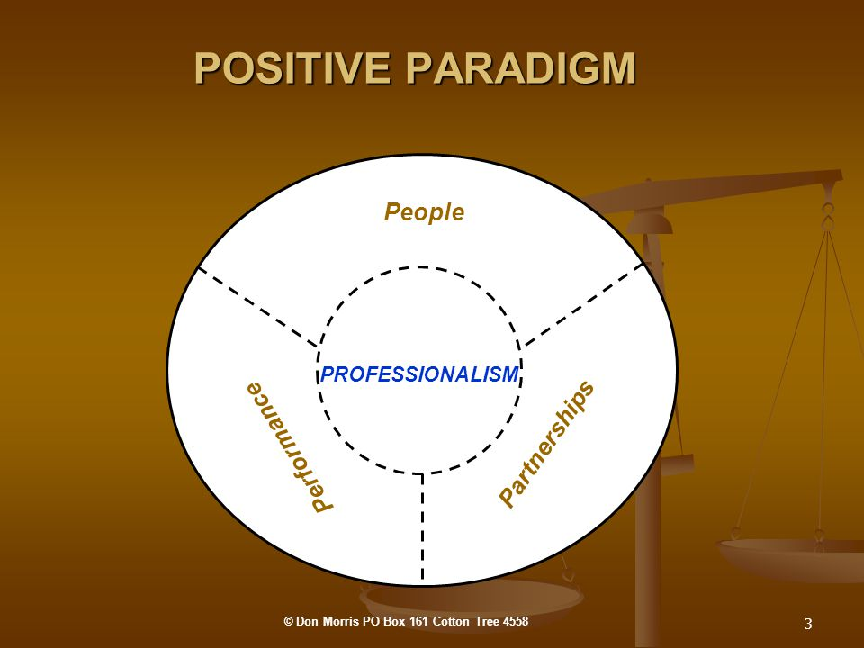 4 NEGATIVE PARADIGM POWER Politics Personalities Psychopathologies © Don Morris PO Box 161 Cotton Tree 4558