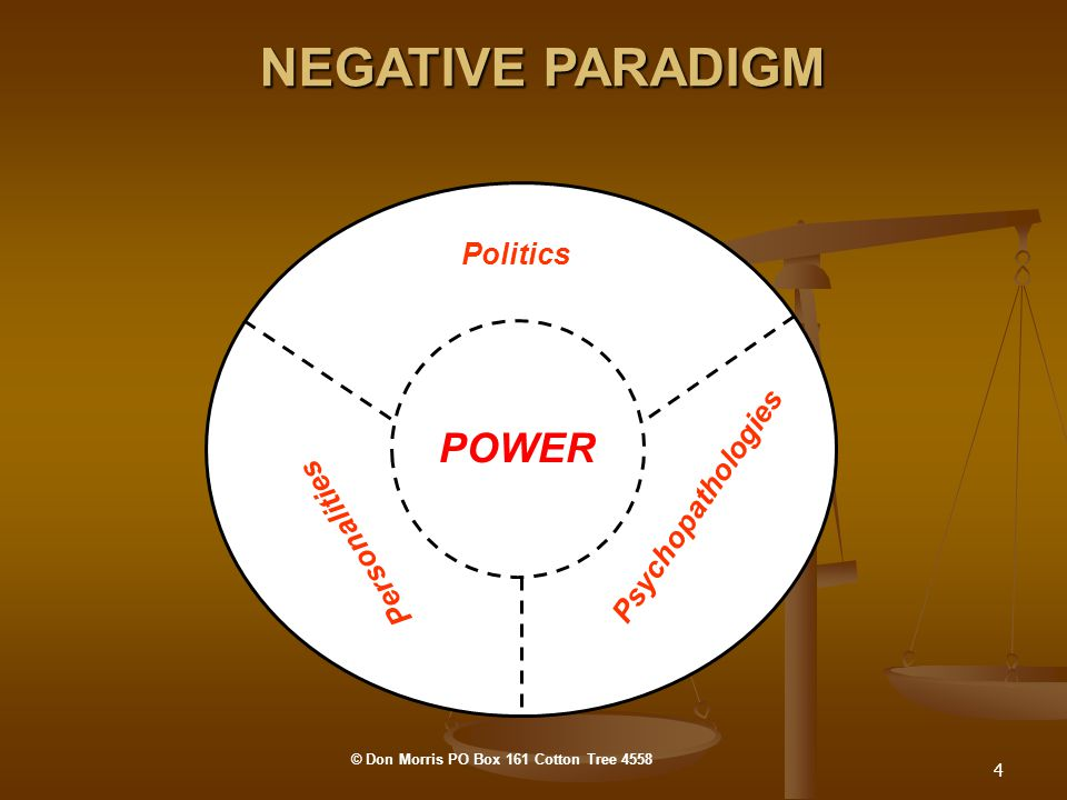 5 ELEMENTS OF CONTRASTING PARADIGMS 1.1. Adult maturity Adolescent maturity 2.