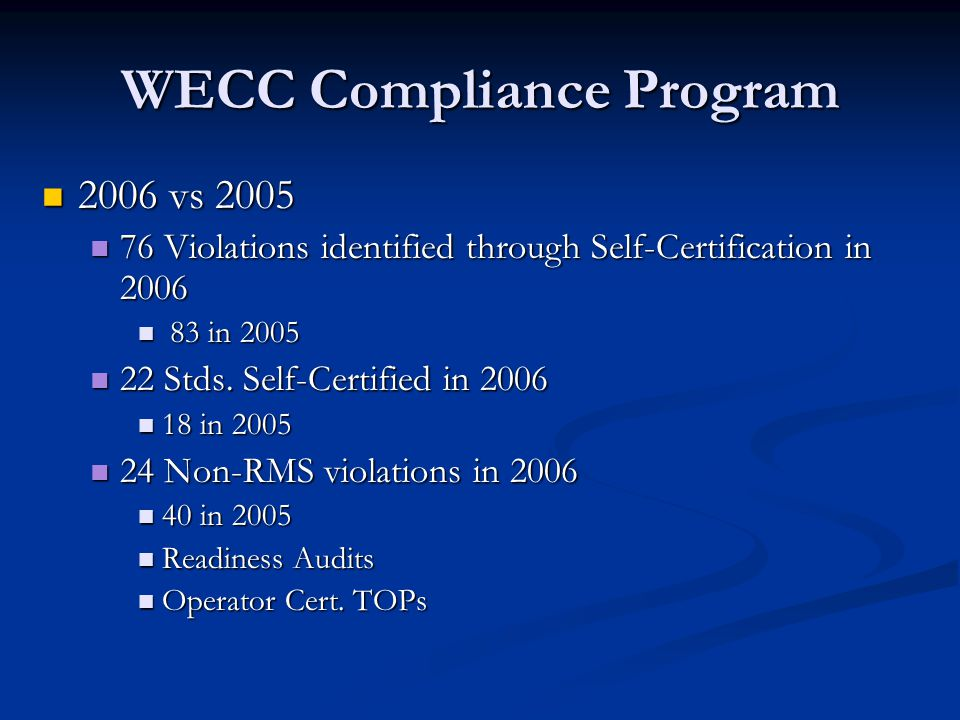2006 CEP Update Repeat violations reported through Self-Certification Repeat violations reported through Self-Certification 32 in 2006 32 in 2006 43 in 2005 43 in 2005 Five organizations have not yet provided their 2006 Self-Certification submittals Five organizations have not yet provided their 2006 Self-Certification submittals One incomplete submittal One incomplete submittal 8 in 2005 at this same time 8 in 2005 at this same time Failure to respond results in Level 4 non-compliance Failure to respond results in Level 4 non-compliance