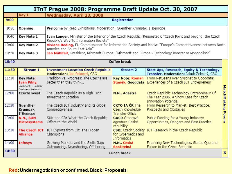 Red: Under negotiation or confirmed. Black: Proposals