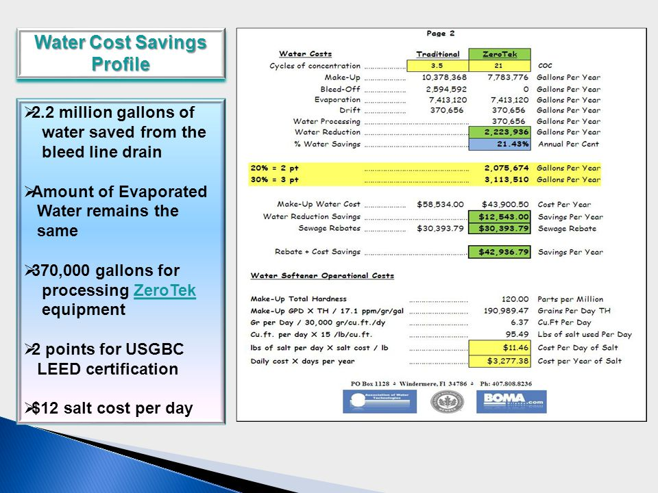  2.2 million gallons of water saved from the bleed line drain  Amount of Evaporated Water remains the same  370,000 gallons for processing ZeroTek equipment  2 points for USGBC LEED certification  $12 salt cost per day Water Cost Savings Profile Profile