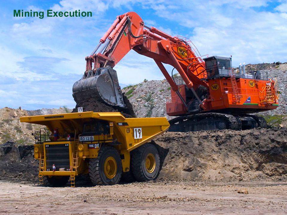 Mining Execution