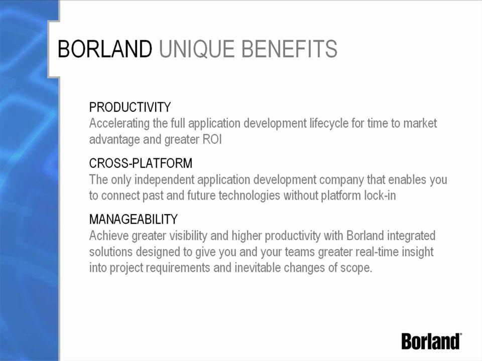 Borland After...