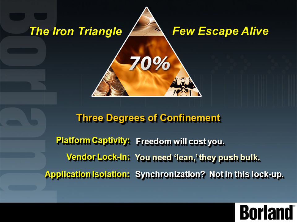 Borland Breaks the Iron Triangle Borland Breaks the Iron Triangle Life, Liberty and the Pursuit of Productivity.