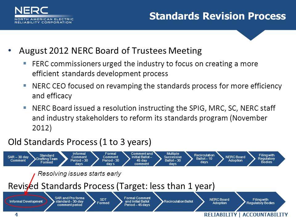 RELIABILITY | ACCOUNTABILITY5 Revised Standards Process (Target: less than 1 year) Informal development - revised portion of the development process:  Ad-hoc group  Identify issues and possible solutions  Create pro forma Standard or proposed approaches  Create Standards Authorization Request (SAR) Post SAR and accompanying proposals Formal development (SDT formation through Filing) Development Process Informal Development SAR and Pro forma standard – 30-day comment period SDT Formed Formal Comment and Initial Ballot Period – 45 days Recirculation Ballot NERC Board Adoption Filing with Regulatory Bodies
