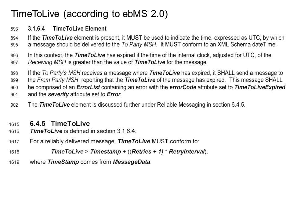 BPSS 1.04 Messaging Diagram