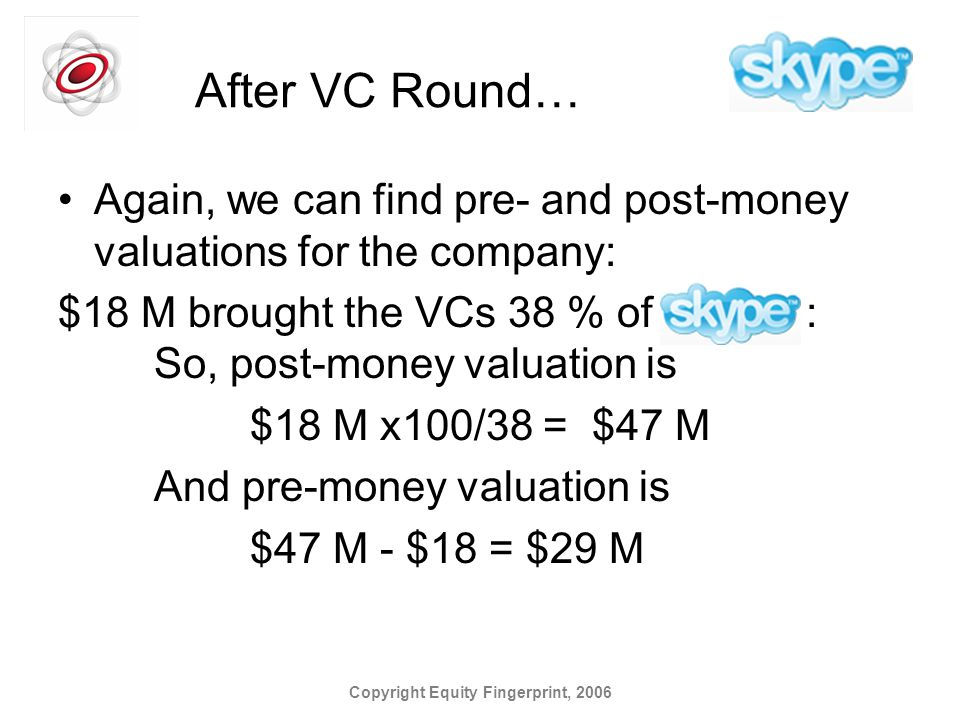 Copyright Equity Fingerprint, 2006 After VC Round… Again, we can find pre- and post-money valuations for the company: $18 M brought the VCs 38 % of Skype : So, post-money valuation is $18 M x100/38 = $47 M And pre-money valuation is $47 M - $18 = $29 M