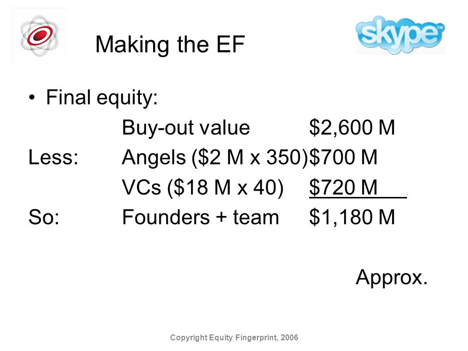 Copyright Equity Fingerprint, 2006 Making the EF Final equity: Buy-out value$2,600 M Less:Angels ($2 M x 350)$700 M VCs ($18 M x 40)$720 M.