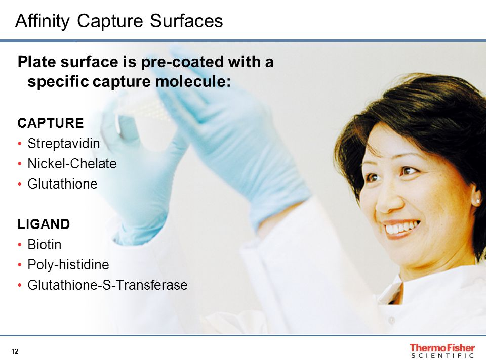 12 Affinity Capture Surfaces Plate surface is pre-coated with a specific capture molecule: CAPTURE Streptavidin Nickel-Chelate Glutathione LIGAND Biotin Poly-histidine Glutathione-S-Transferase