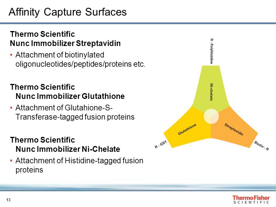 13 Affinity Capture Surfaces Thermo Scientific Nunc Immobilizer Streptavidin Attachment of biotinylated oligonucleotides/peptides/proteins etc.