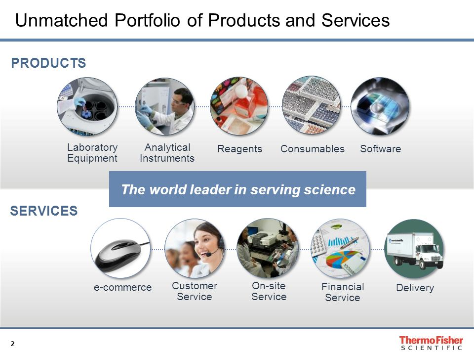 2 Unmatched Portfolio of Products and Services Reagents Analytical Instruments ConsumablesSoftware Laboratory Equipment PRODUCTS SERVICES e-commerce Customer Service On-site Service Delivery Financial Service The world leader in serving science