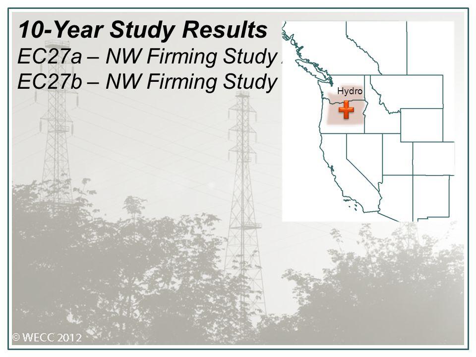 10-Year Study Results EC27a – NW Firming Study A EC27b – NW Firming Study B Hydro