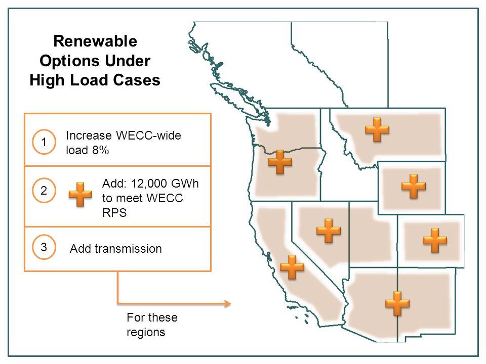 Production cost decreased $387 M (2.1%) Dump energy increased 94 GWh (29%) Emergency Energy increased 1% CO2 Emissions decreased 1.2% NV, CA, WA, OR