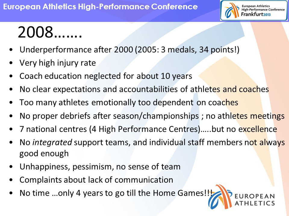 European Athletics High-Performance Conference 2008…….