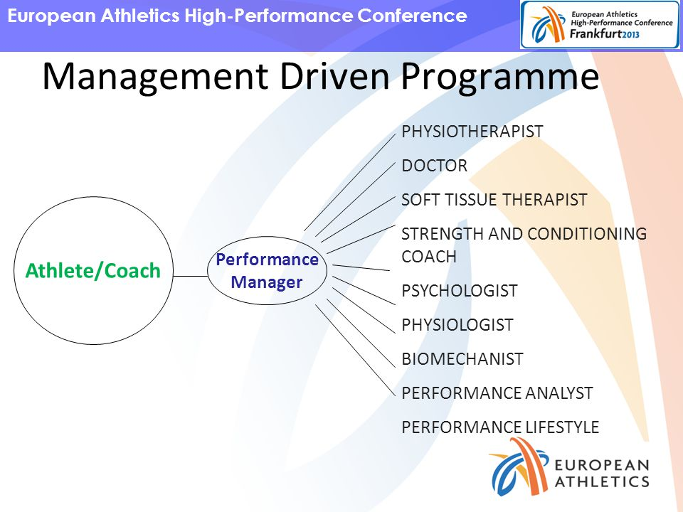 European Athletics High-Performance Conference Management Driven Programme PHYSIOTHERAPIST DOCTOR SOFT TISSUE THERAPIST STRENGTH AND CONDITIONING COACH PSYCHOLOGIST PHYSIOLOGIST BIOMECHANIST PERFORMANCE ANALYST PERFORMANCE LIFESTYLE Athlete/Coach Performance Manager