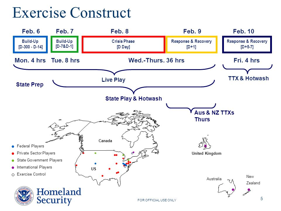 FOR OFFICIAL USE ONLY 5 Exercise Construct Mon. 4 hrsTue.