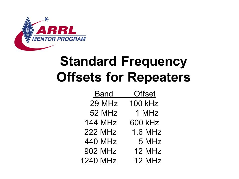 Standard Frequency Offsets for Repeaters Band Offset 29 MHz 100 kHz 52 MHz 1 MHz 144 MHz 600 kHz 222 MHz 1.6 MHz 440 MHz 5 MHz 902 MHz 12 MHz 1240 MHz 12 MHz