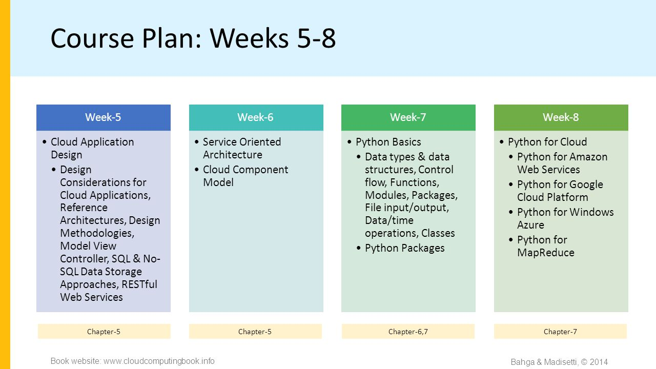Course Plan: Weeks 5-8 Bahga & Madisetti, © 2014 Book website: www.cloudcomputingbook.info Week-5 Cloud Application Design Design Considerations for Cloud Applications, Reference Architectures, Design Methodologies, Model View Controller, SQL & No- SQL Data Storage Approaches, RESTful Web Services Week-6 Service Oriented Architecture Cloud Component Model Week-7 Python Basics Data types & data structures, Control flow, Functions, Modules, Packages, File input/output, Data/time operations, Classes Python Packages Week-8 Python for Cloud Python for Amazon Web Services Python for Google Cloud Platform Python for Windows Azure Python for MapReduce Chapter-5 Chapter-6,7Chapter-7