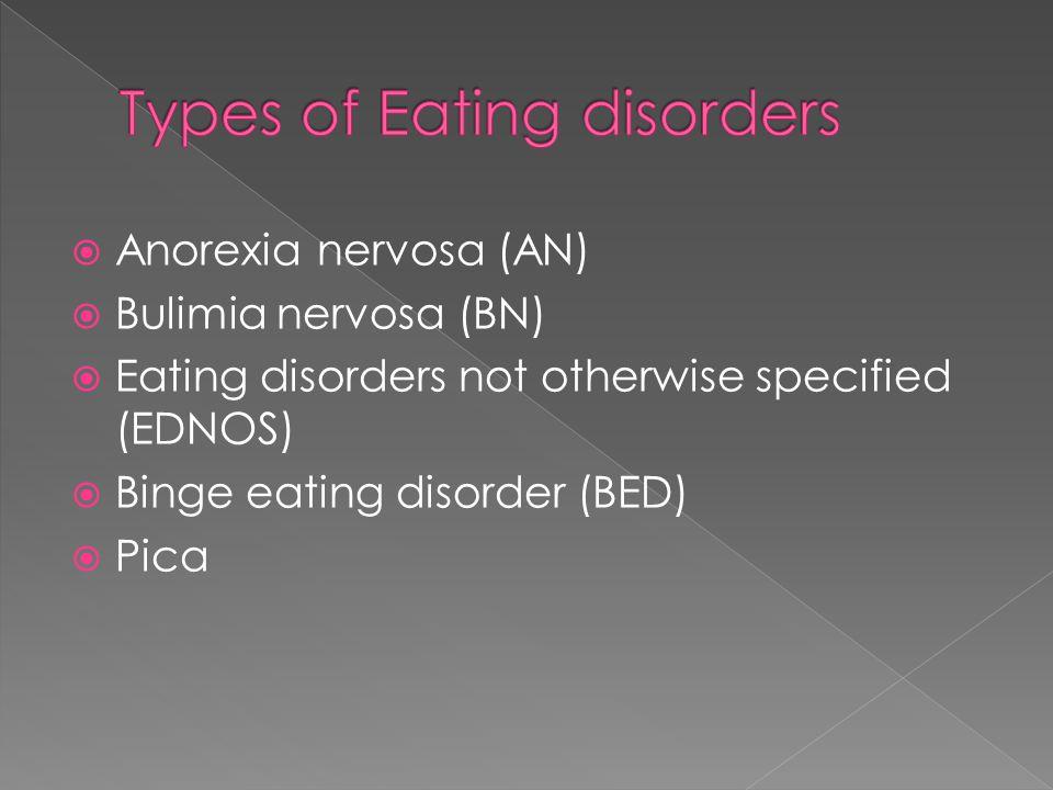  Compulsive Overeating  Purging disorder  Rumination  Diabulimia  Night eating syndrome  Orthorexia nervosa  Drunkorexia  Pregorexia