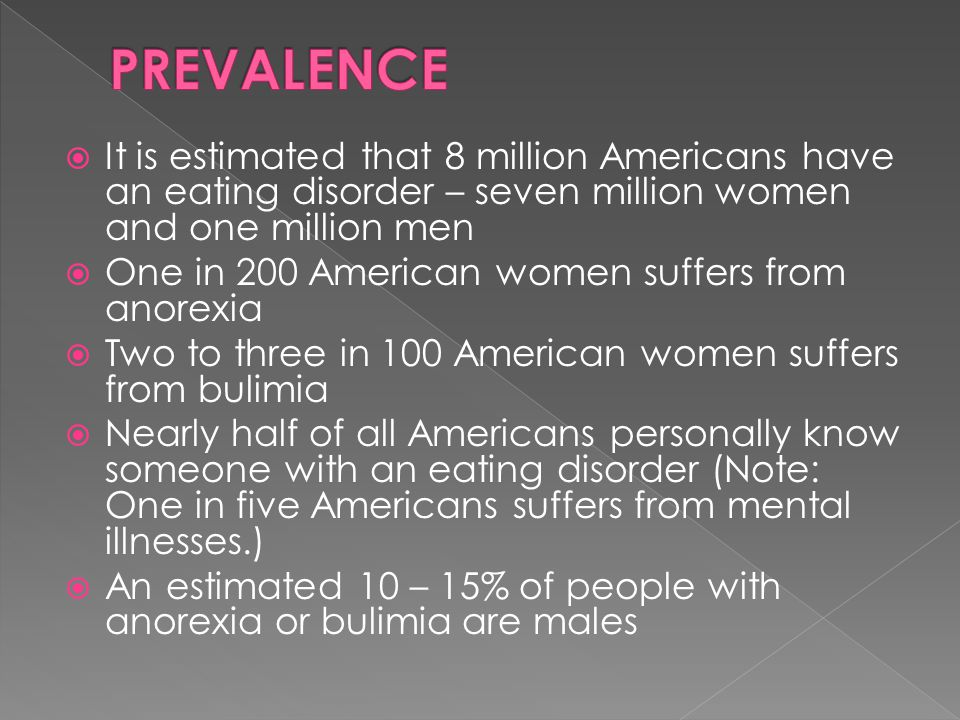  It is estimated that 8 million Americans have an eating disorder – seven million women and one million men  One in 200 American women suffers from