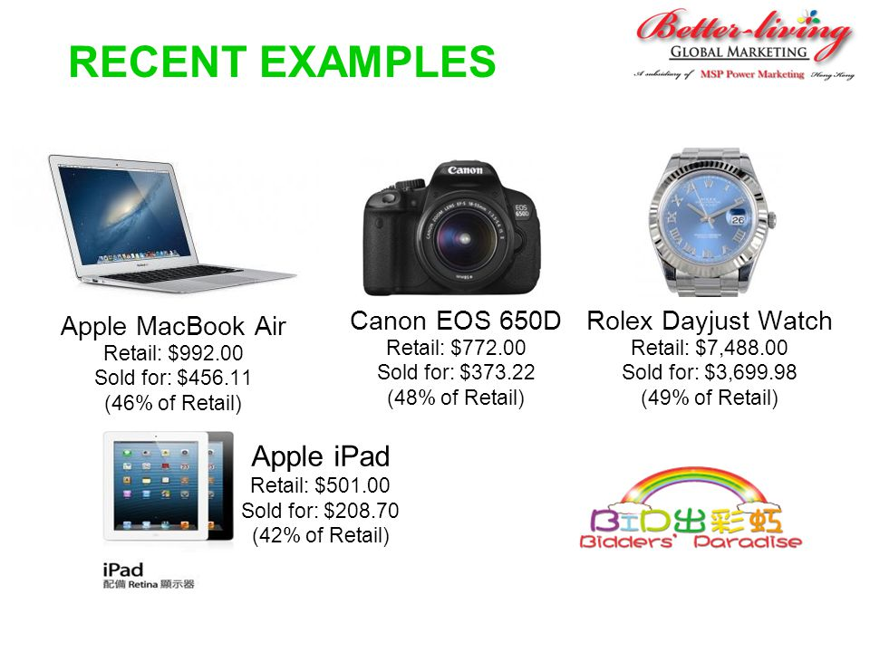 Entertainment Shopping Apple MacBook Air Retail: $992.00 Sold for: $456.11 (46% of Retail) Canon EOS 650D Retail: $772.00 Sold for: $373.22 (48% of Re