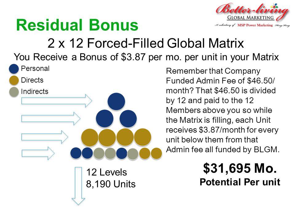 Residual Bonus 2 x 12 Forced-Filled Global Matrix You Receive a Bonus of $3.87 per mo. per unit in your Matrix 12 Levels 8,190 Units $31,695 Mo. Poten