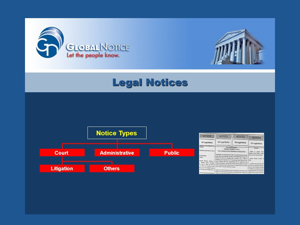 Legal Notices LitigationOthers Notice Types Public CourtAdministrative