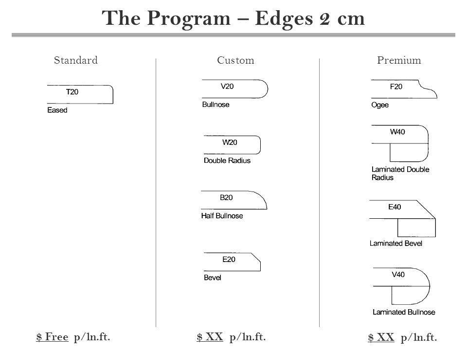 The Program – Edges 2 cm StandardCustomPremium $ Free p/ln.ft.$ XX p/ln.ft.