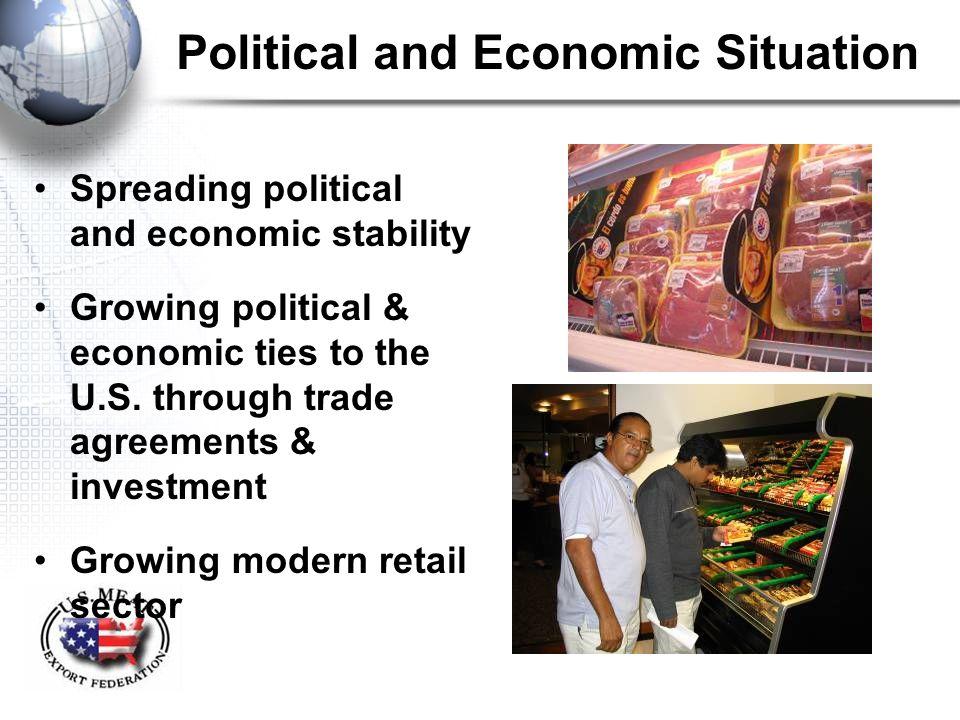 Caribbean: General Market Situation U.S.