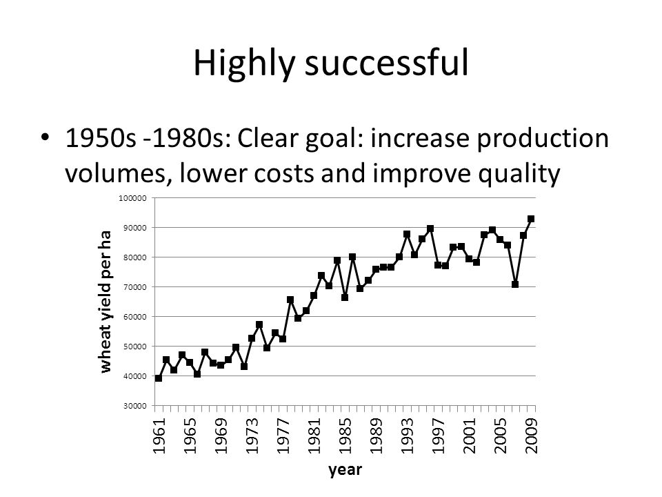Highly successful 1950s -1980s: Clear goal: increase production volumes, lower costs and improve quality