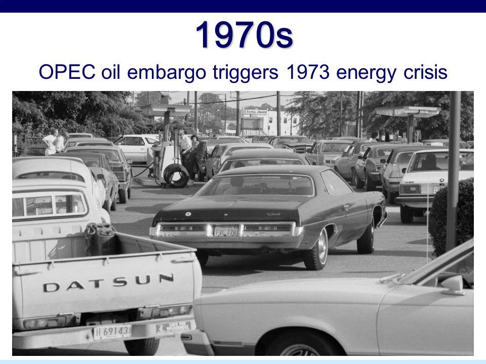1970s OPEC oil embargo triggers 1973 energy crisis