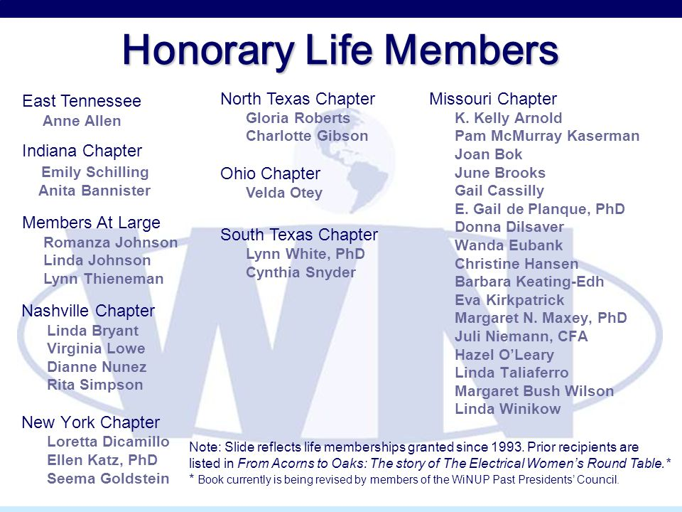 Honorary Life Members Missouri Chapter K.